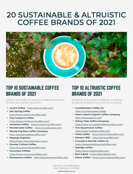list of eco friendly coffee 2021